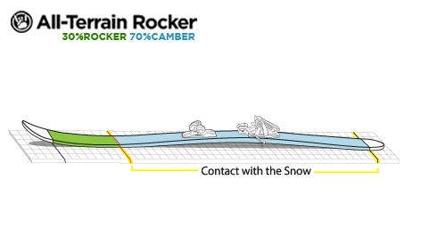 K2 All-Terrain Rocker