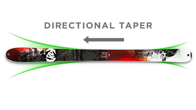 Directional Taper