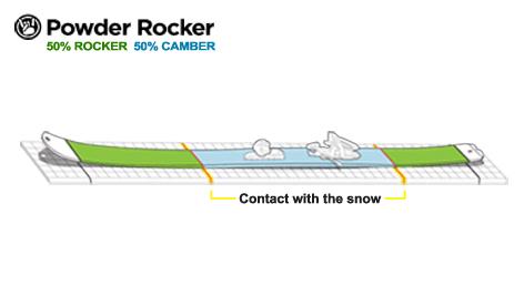 K2 Powder Rocker